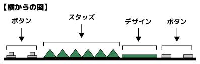 スタッズ1列リストバンド横図