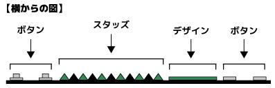 スタッズ3列リストバンド横図