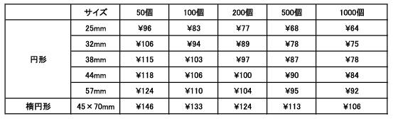 とらうま製作所円形マグネット価格表