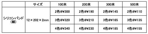 とらうま製作所シリコンバンド(細)価格表