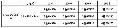 とらうま製作所シリコンバンド(太)価格表