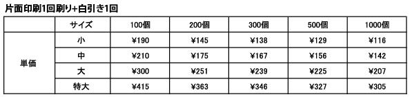 とらうま製作所_アクリルダイカットキーホルダー_片面印刷_価格表
