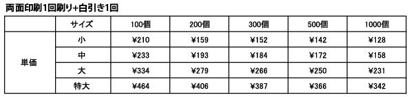 とらうま製作所_アクリルダイカットキーホルダー_両面印刷_価格表